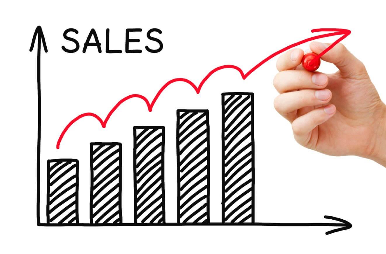 Pertanyaan Meningkatkan Penjualan